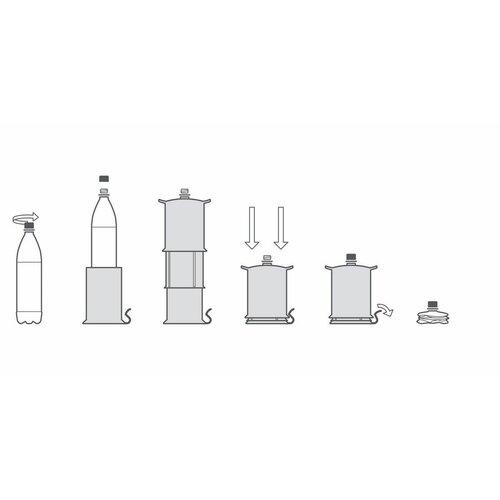 Zgniatacz do butelek plastikowych PET CLEAN KIT