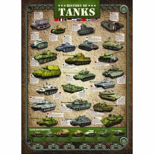 EUROGRAPHICS Puzzle Historie tanků 1000 dílků