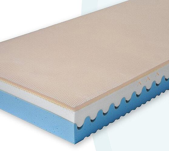 Sedmizónová matrace ze studené pěny, 90 x 200 cm