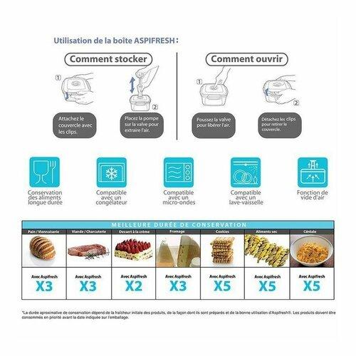 Compactor Set 3 caserole de plastic pentru păstrarea în vid a alimentelor Aspi Fresh