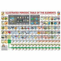EuroGraphics Puzzle Ilustrovaná periodická tabuľka prvkov XL, 500 dielikov