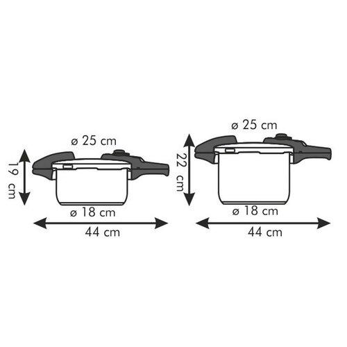 Tlakový hrniec GREEN CONTROL DUO, 4 l a 6 l, Tescoma