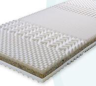Sendvičová matrace do postele pěnová, 90 x 195 cm