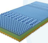 Pěnová sendvičová matrace do postele, champaigne, 80 x 195 cm